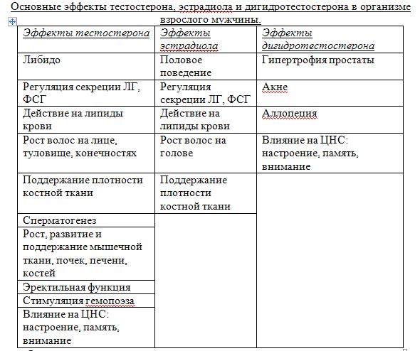влияет ли размер члена Кореновск